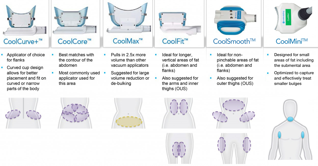OmniMed CoolSculpting Applicators